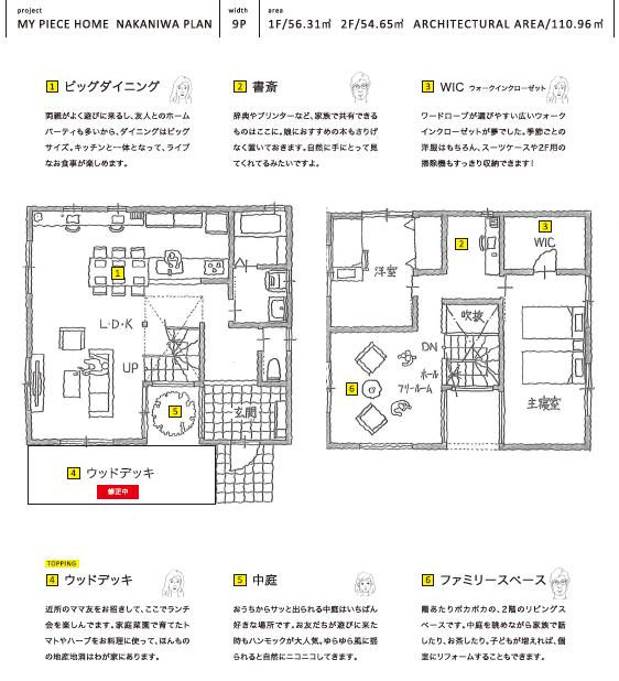 1.ビッグダイニング 2.書斎 3.WIC 4.ウッドデッキ 5.中庭 6.ファミリースペース