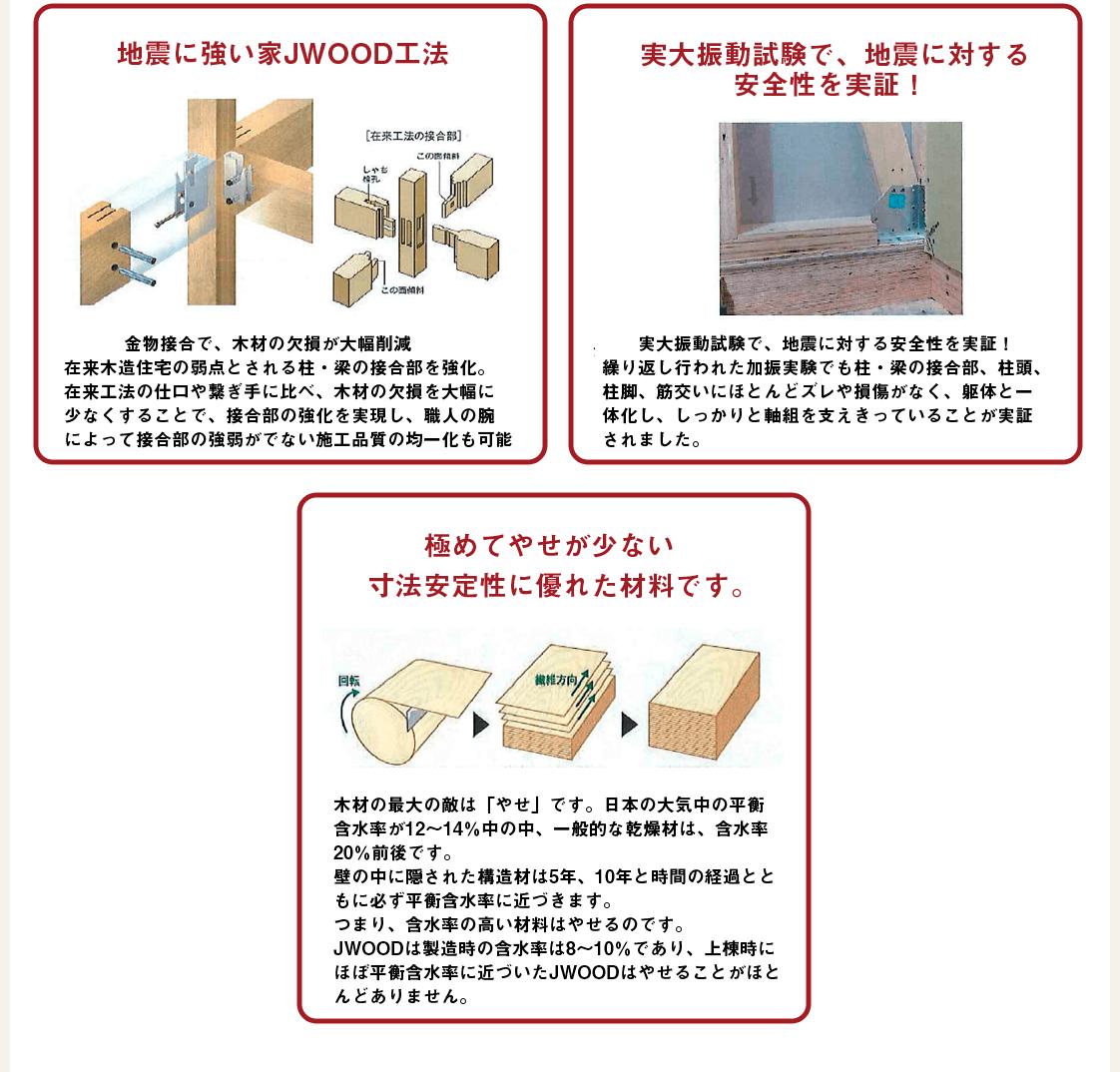 地震に強い家JWOOD工法 実大振動試験で、地震に対する安全性を実証! 極めてやせが少ない寸法安定性に優れた材料です。
